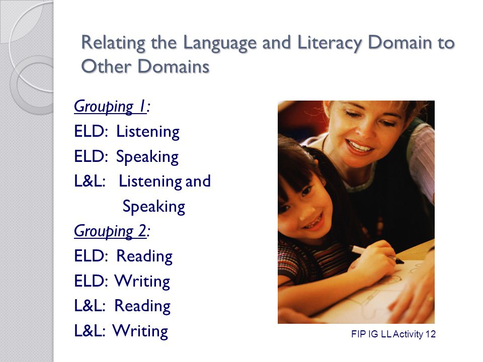 Relating the Language and Literacy Domain to Other Domains Grouping 1: ELD: Listening ELD: Speaking L&L: Listening and Speaking Grouping 2: ELD: Reading ELD: Writing L&L: Reading L&L: Writing FIP IG LL Activity 12