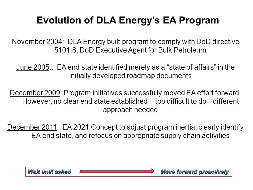 Evolution of DLA Energy's EA Program November 2004: DLA Energy built program to comply with DoD directive , DoD Executive Agent for Bulk Petroleum June 2005:.