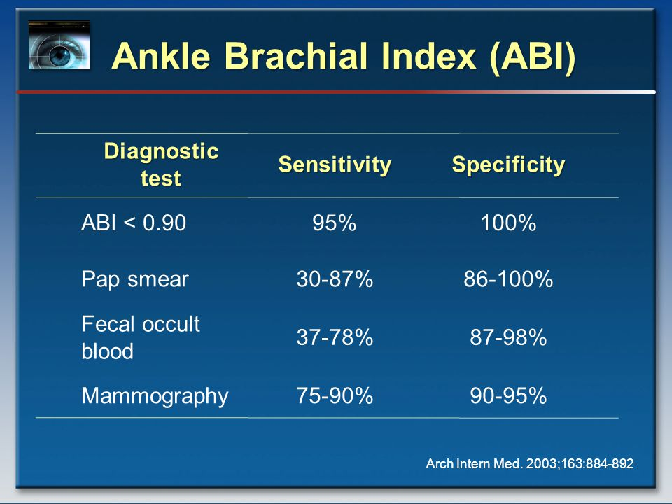 Ankle Brachial Index (ABI) Diagnostic test SensitivitySpecificity ABI < %100% Pap smear30-87%86-100% Fecal occult blood 37-78%87-98% Mammography75-90%90-95% Arch Intern Med.