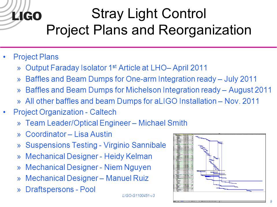 Stray Light Control & Viewports Michael Smith aLIGO NSF Review LIGO
