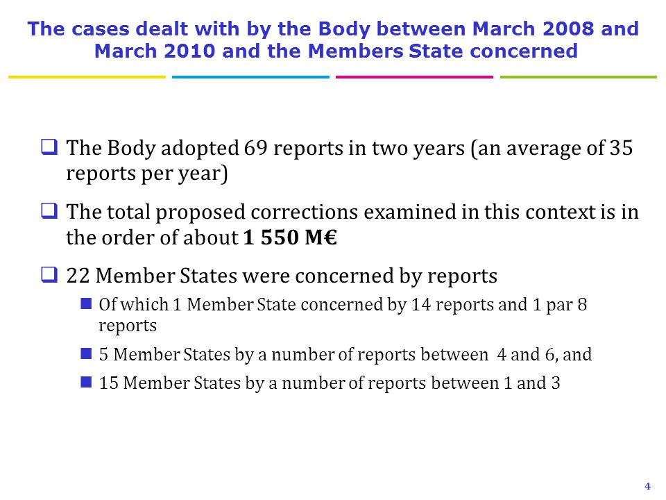 The cases dealt with by the Body between March 2008 and March 2010 and the Members State concerned  The Body adopted 69 reports in two years (an average of 35 reports per year)  The total proposed corrections examined in this context is in the order of about 1 550 M€  22 Member States were concerned by reports Of which 1 Member State concerned by 14 reports and 1 par 8 reports 5 Member States by a number of reports between 4 and 6, and 15 Member States by a number of reports between 1 and 3 4