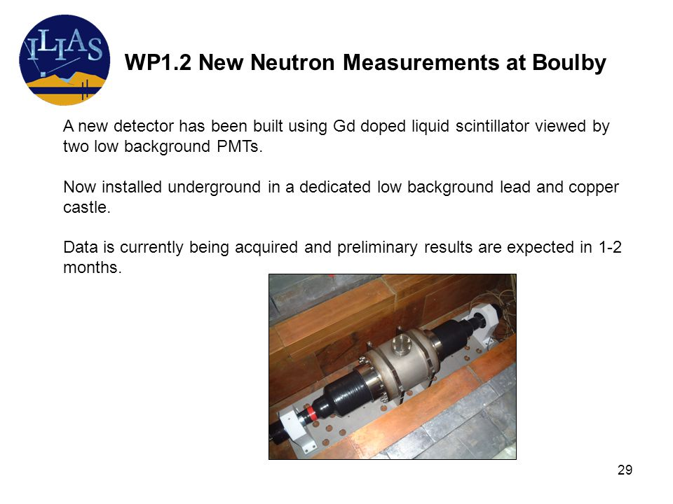 29 WP1.2 New Neutron Measurements at Boulby A new detector has been built using Gd doped liquid scintillator viewed by two low background PMTs.