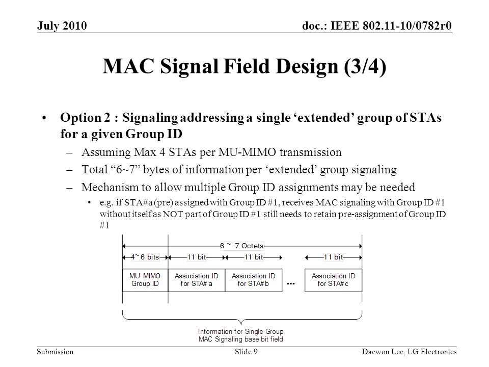 doc.: IEEE /0782r0 Submission MAC Signal Field Design (3/4) Option 2 : Signaling addressing a single 'extended' group of STAs for a given Group ID –Assuming Max 4 STAs per MU-MIMO transmission –Total 6~7 bytes of information per 'extended' group signaling –Mechanism to allow multiple Group ID assignments may be needed e.g.