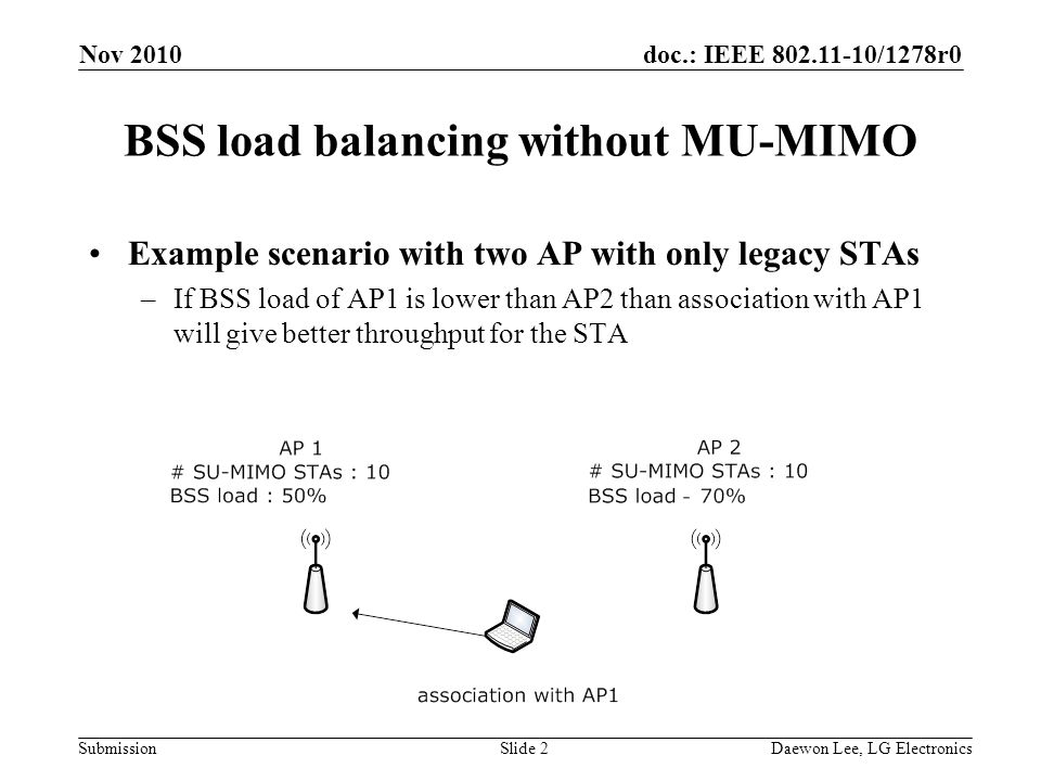 doc.: IEEE /1278r0 Submission BSS load balancing without MU-MIMO Example scenario with two AP with only legacy STAs –If BSS load of AP1 is lower than AP2 than association with AP1 will give better throughput for the STA Nov 2010 Slide 2Daewon Lee, LG Electronics