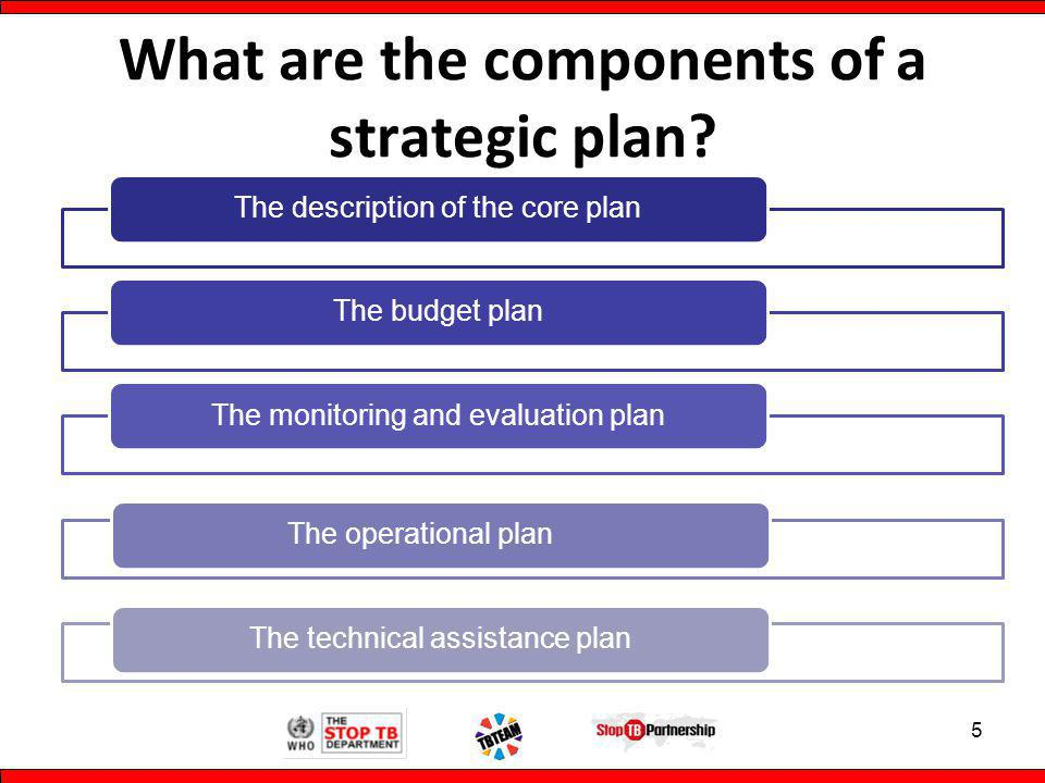 What are the components of a strategic plan.