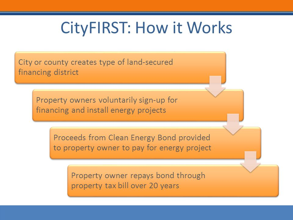 CityFIRST: How it Works City or county creates type of land-secured financing district Property owners voluntarily sign-up for financing and install energy projects Proceeds from Clean Energy Bond provided to property owner to pay for energy project Property owner repays bond through property tax bill over 20 years