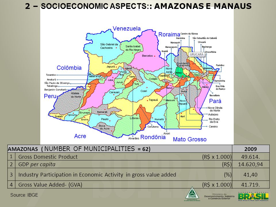2 – SOCIOECONOMIC ASPECTS: : AMAZONAS E MANAUS AMAZONAS ( NUMBER OF MUNICIPALITIES = 62) 2009 1 Gross Domestic Product (R$ x 1.000)49.614.