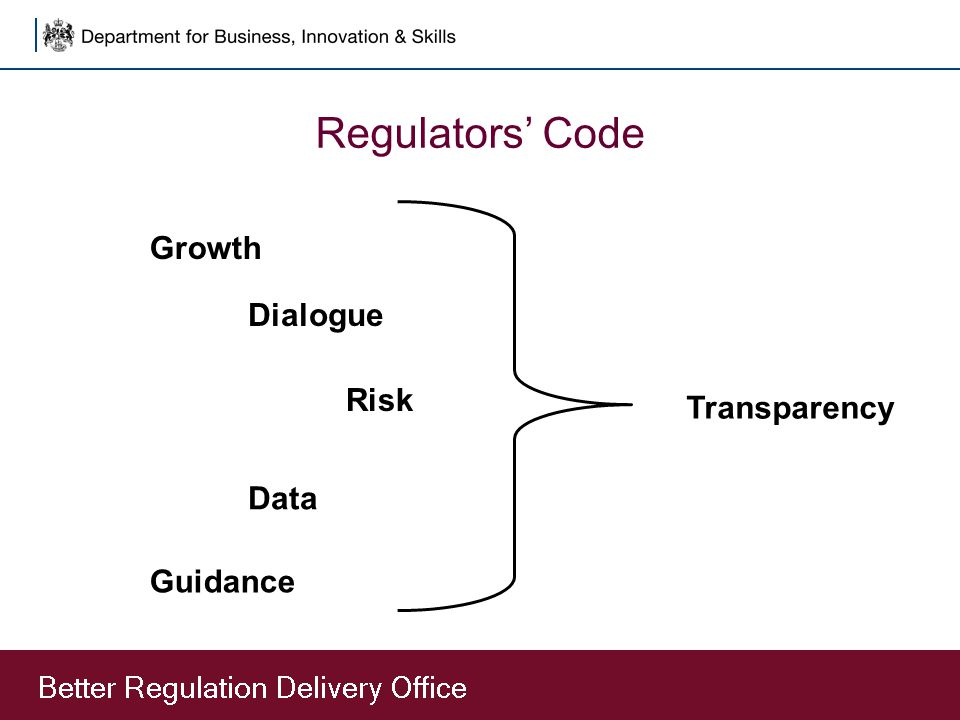 Regulators' Code Growth Dialogue Risk Data Guidance Transparency Growth