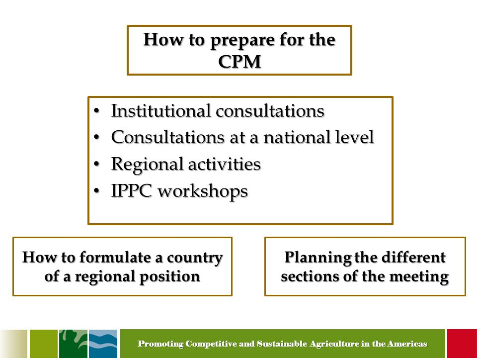 Promoting Competitive and Sustainable Agriculture in the Americas How to prepare for the CPM Planning the different sections of the meeting How to formulate a country of a regional position Institutional consultations Institutional consultations Consultations at a national level Consultations at a national level Regional activities Regional activities IPPC workshops IPPC workshops