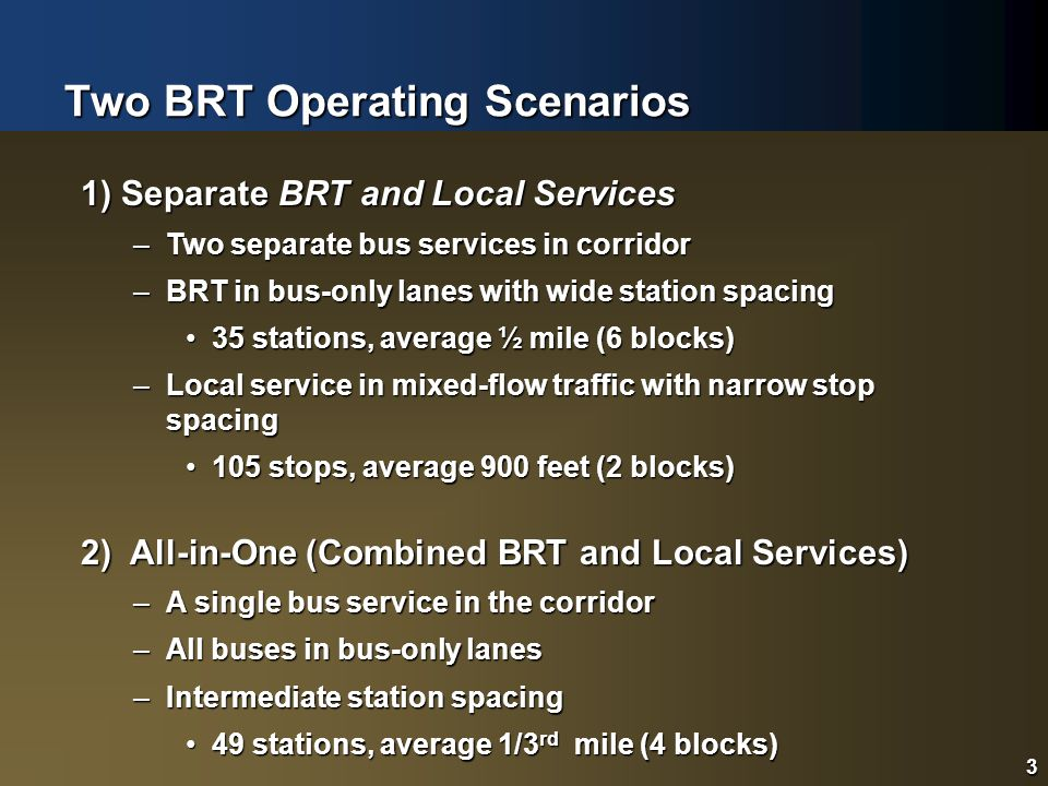 3 1) Separate BRT and Local Services –Two separate bus services in corridor –BRT in bus-only lanes with wide station spacing 35 stations, average ½ mile (6 blocks)35 stations, average ½ mile (6 blocks) –Local service in mixed-flow traffic with narrow stop spacing 105 stops, average 900 feet (2 blocks)105 stops, average 900 feet (2 blocks) 2) All-in-One (Combined BRT and Local Services) –A single bus service in the corridor –All buses in bus-only lanes –Intermediate station spacing 49 stations, average 1/3 rd mile (4 blocks)49 stations, average 1/3 rd mile (4 blocks) Two BRT Operating Scenarios 3