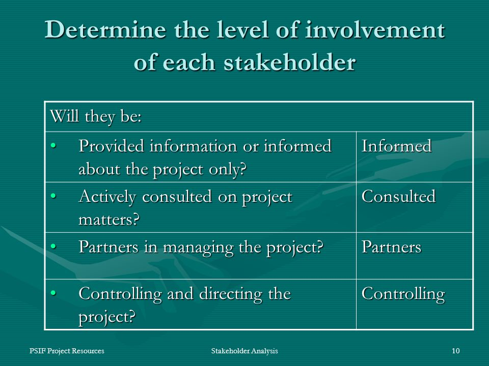 PSIF Project ResourcesStakeholder Analysis10 Determine the level of involvement of each stakeholder Will they be: Provided information or informed about the project only.