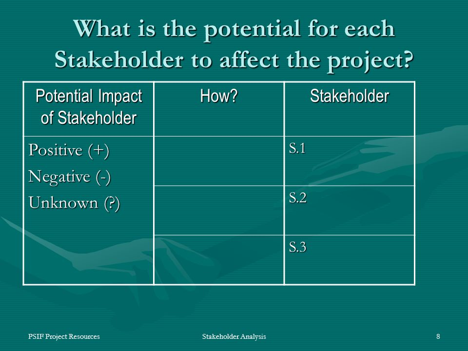 PSIF Project ResourcesStakeholder Analysis8 What is the potential for each Stakeholder to affect the project.