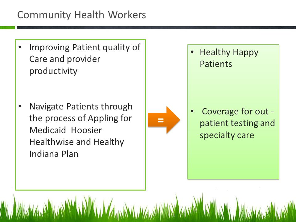 Improving Patient quality of Care and provider productivity Navigate Patients through the process of Appling for Medicaid Hoosier Healthwise and Healthy Indiana Plan Community Health Workers = = Healthy Happy Patients Coverage for out - patient testing and specialty care Healthy Happy Patients Coverage for out - patient testing and specialty care