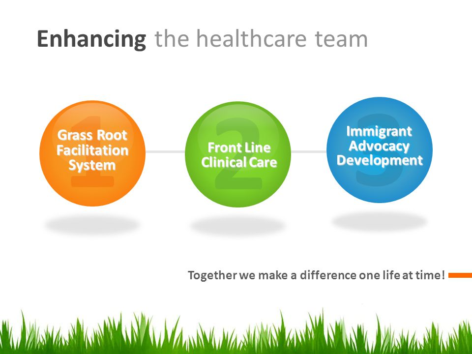 Enhancing the healthcare team Together we make a difference one life at time.