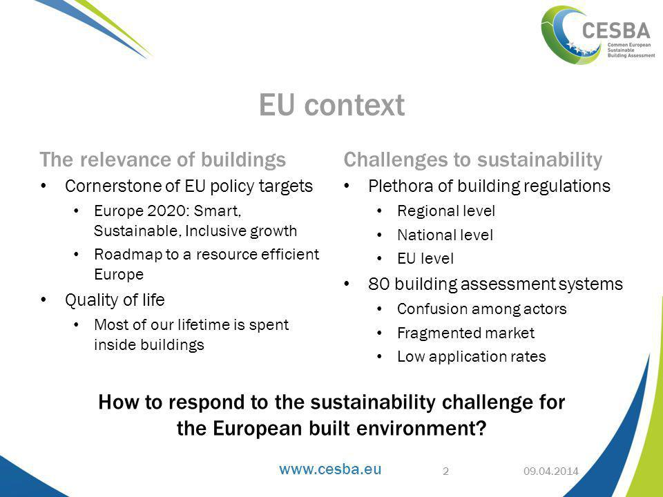 EU context The relevance of buildings Cornerstone of EU policy targets Europe 2020: Smart, Sustainable, Inclusive growth Roadmap to a resource efficient Europe Quality of life Most of our lifetime is spent inside buildings Challenges to sustainability Plethora of building regulations Regional level National level EU level 80 building assessment systems Confusion among actors Fragmented market Low application rates How to respond to the sustainability challenge for the European built environment.