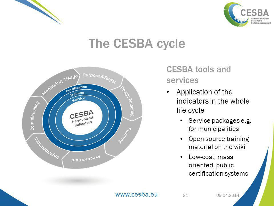 CESBA tools and services Application of the indicators in the whole life cycle Service packages e.g.