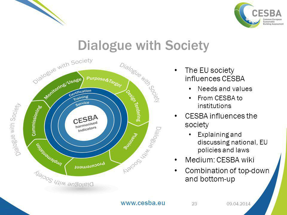 The EU society influences CESBA Needs and values From CESBA to institutions CESBA influences the society Explaining and discussing national, EU policies and laws Medium: CESBA wiki Combination of top-down and bottom-up Dialogue with Society 23