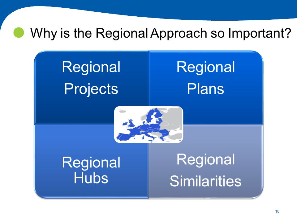 10 Why is the Regional Approach so Important