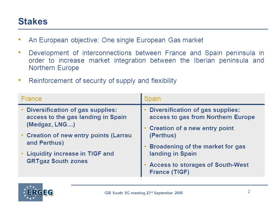 2 GRI South SG meeting 23 rd September 2008 Stakes An European objective: One single European Gas market Development of interconnections between France and Spain peninsula in order to increase market integration between the Iberian peninsula and Northern Europe Reinforcement of security of supply and flexibility FranceSpain Diversification of gas supplies: access to the gas landing in Spain (Medgaz, LNG…) Creation of new entry points (Larrau and Perthus) Liquidity increase in TIGF and GRTgaz South zones Diversification of gas supplies: access to gas from Northern Europe Creation of a new entry point (Perthus) Broadening of the market for gas landing in Spain Access to storages of South-West France (TIGF)