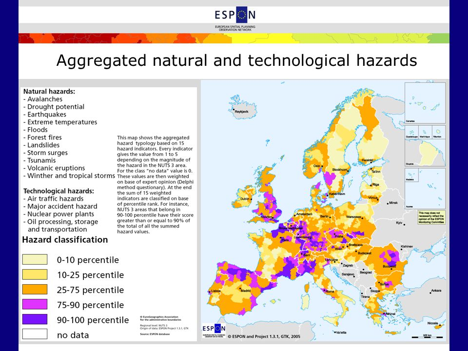 Aggregated natural and technological hazards