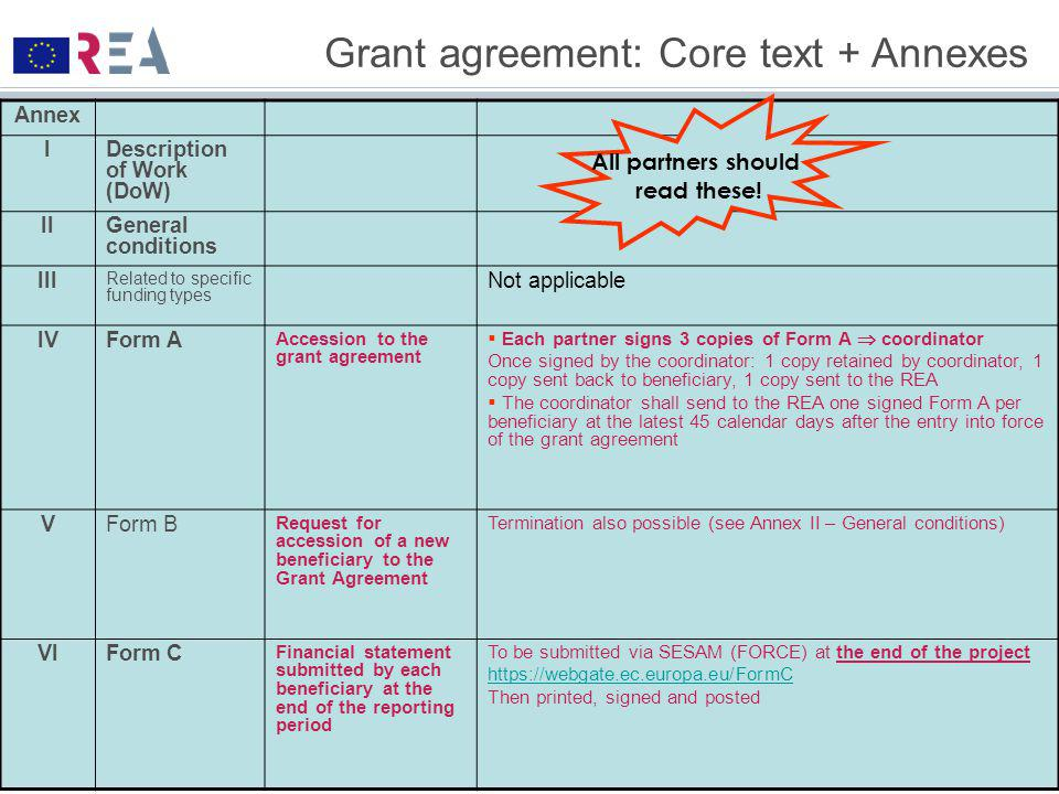 Grant agreement: Core text + Annexes Annex IDescription of Work (DoW) IIGeneral conditions III Related to specific funding types Not applicable IVForm A Accession to the grant agreement  Each partner signs 3 copies of Form A  coordinator Once signed by the coordinator: 1 copy retained by coordinator, 1 copy sent back to beneficiary, 1 copy sent to the REA  The coordinator shall send to the REA one signed Form A per beneficiary at the latest 45 calendar days after the entry into force of the grant agreement VForm B Request for accession of a new beneficiary to the Grant Agreement Termination also possible (see Annex II – General conditions) VIForm C Financial statement submitted by each beneficiary at the end of the reporting period To be submitted via SESAM (FORCE) at the end of the project   Then printed, signed and posted All partners should read these!