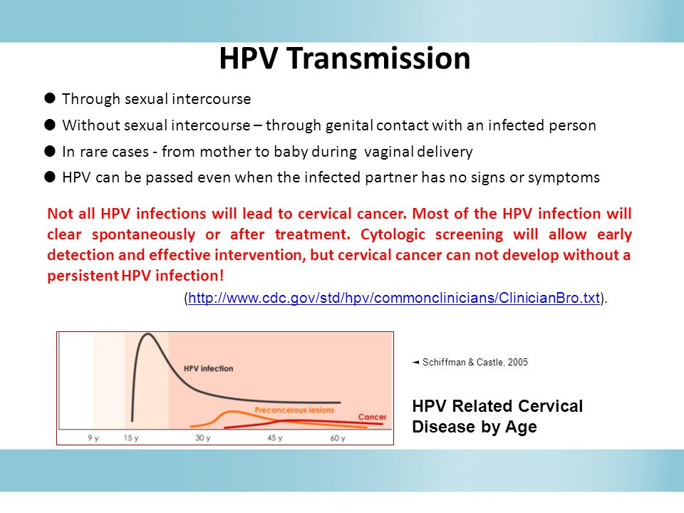 Hpv transmitted thru sexual intercourse