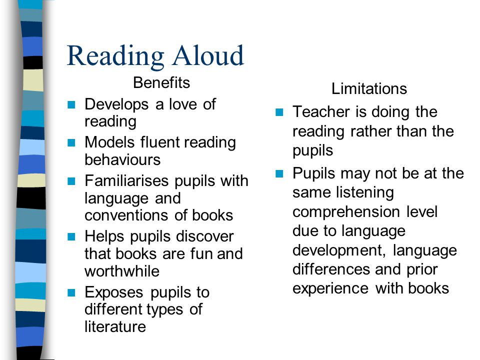 Reading Aloud Benefits Develops a love of reading Models fluent reading behaviours Familiarises pupils with language and conventions of books Helps pupils discover that books are fun and worthwhile Exposes pupils to different types of literature Limitations Teacher is doing the reading rather than the pupils Pupils may not be at the same listening comprehension level due to language development, language differences and prior experience with books