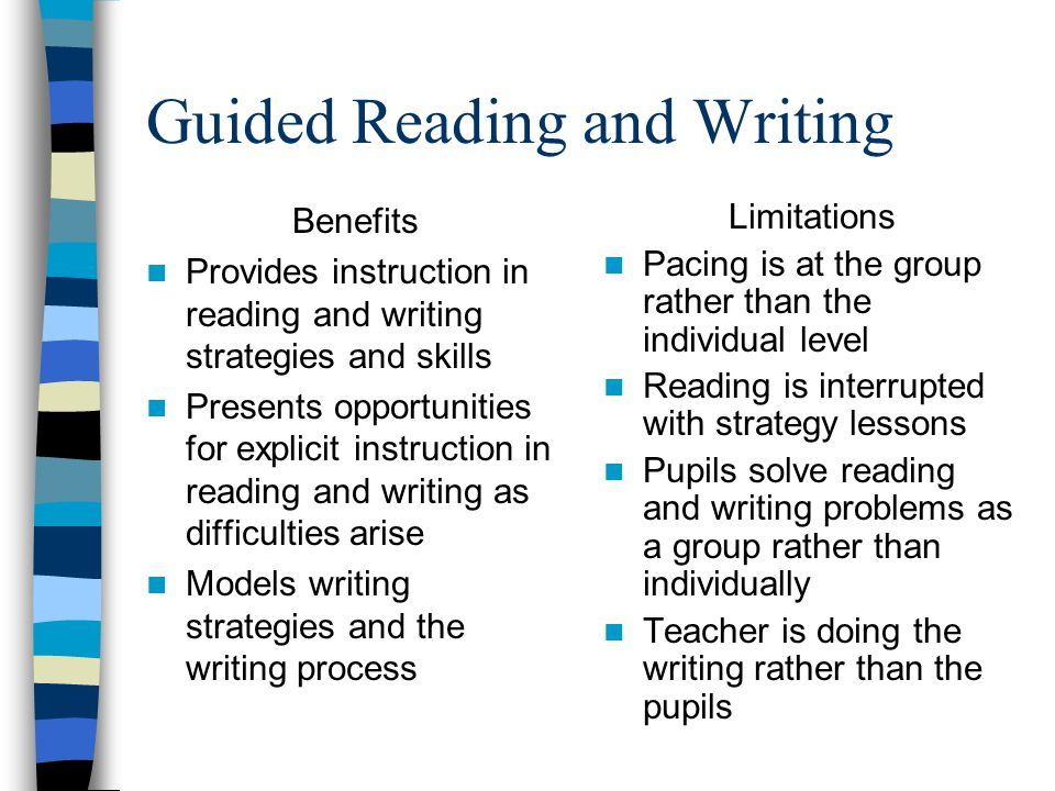 Guided Reading and Writing Benefits Provides instruction in reading and writing strategies and skills Presents opportunities for explicit instruction in reading and writing as difficulties arise Models writing strategies and the writing process Limitations Pacing is at the group rather than the individual level Reading is interrupted with strategy lessons Pupils solve reading and writing problems as a group rather than individually Teacher is doing the writing rather than the pupils