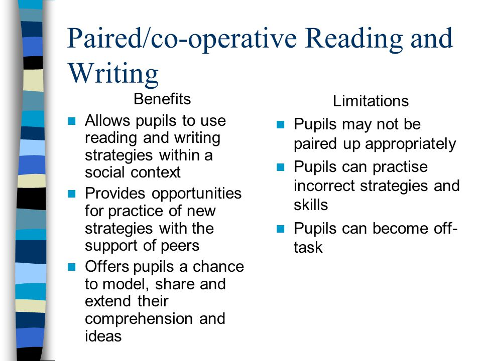 Paired/co-operative Reading and Writing Benefits Allows pupils to use reading and writing strategies within a social context Provides opportunities for practice of new strategies with the support of peers Offers pupils a chance to model, share and extend their comprehension and ideas Limitations Pupils may not be paired up appropriately Pupils can practise incorrect strategies and skills Pupils can become off- task