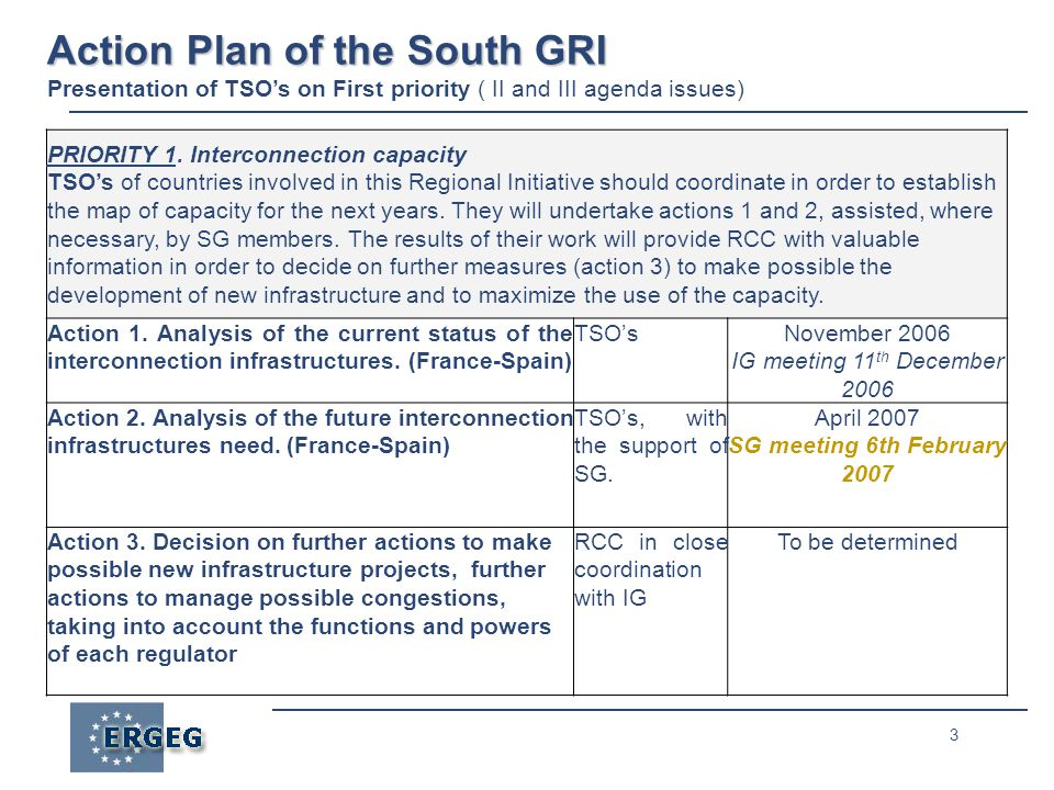 3 Action Plan of the South GRI Action Plan of the South GRI Presentation of TSO's on First priority ( II and III agenda issues) PRIORITY 1.