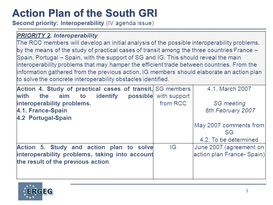 5 Action Plan of the South GRI Action Plan of the South GRI Second priority: Interoperability (IV agenda issue) PRIORITY 2.