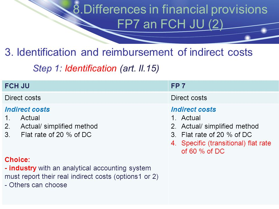 13 8.Differences in financial provisions FP7 an FCH JU (2) 3.