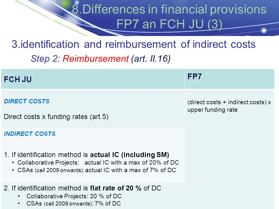 14 8.Differences in financial provisions FP7 an FCH JU (3) 3.identification and reimbursement of indirect costs Step 2: Reimbursement (art.