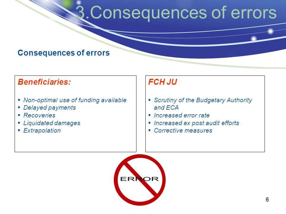 Consequences of errors Beneficiaries:  Non-optimal use of funding available  Delayed payments  Recoveries  Liquidated damages  Extrapolation FCH JU  Scrutiny of the Budgetary Authority and ECA  Increased error rate  Increased ex post audit efforts  Corrective measures 3.Consequences of errors 6