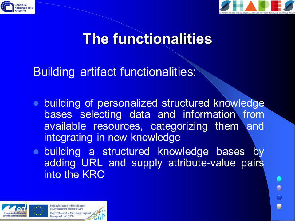 The functionalities Building artifact functionalities: building of personalized structured knowledge bases selecting data and information from available resources, categorizing them and integrating in new knowledge building a structured knowledge bases by adding URL and supply attribute-value pairs into the KRC