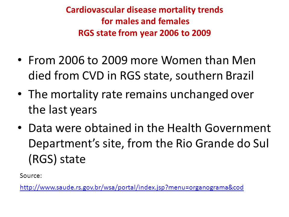 Cardiovascular disease mortality trends for males and females RGS state from year 2006 to 2009 From 2006 to 2009 more Women than Men died from CVD in RGS state, southern Brazil The mortality rate remains unchanged over the last years Data were obtained in the Health Government Department's site, from the Rio Grande do Sul (RGS) state http://www.saude.rs.gov.br/wsa/portal/index.jsp menu=organograma&cod Source: