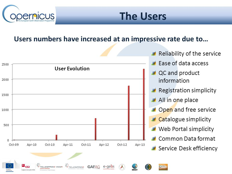 The Users User Evolution Users numbers have increased at an impressive rate due to… Reliability of the service Ease of data access QC and product information Registration simplicity All in one place Open and free service Catalogue simplicity Web Portal simplicity Common Data format Service Desk efficiency
