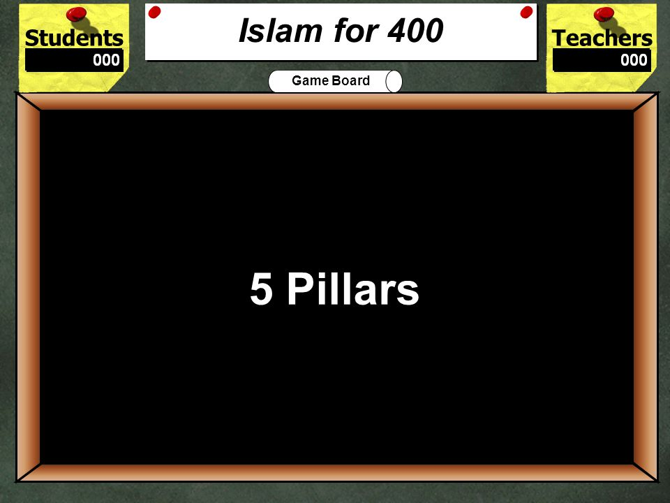 StudentsTeachers Game Board What is the name of the Islamic holy book 300 Qu'ran Islam for 300