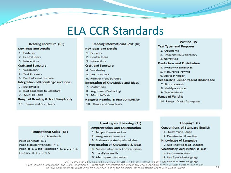 ELA CCR Standards Cooperative Educational Service Agency (CESA) 7 School Improvement Services Permission is granted to the Iowa State Department of Education for dissemination and use in any whole or part in any form within the state of Iowa region.