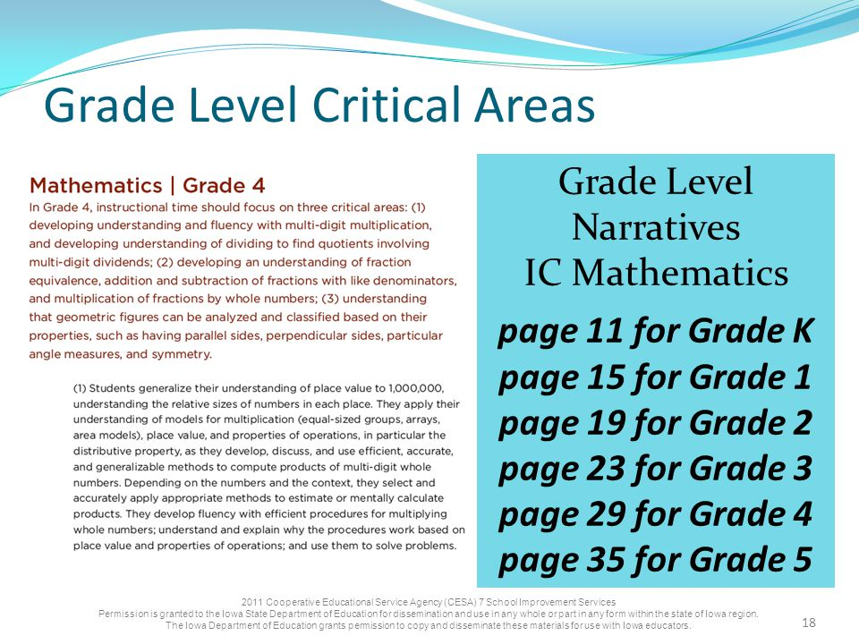Grade Level Narratives IC Mathematics page 11 for Grade K page 15 for Grade 1 page 19 for Grade 2 page 23 for Grade 3 page 29 for Grade 4 page 35 for Grade 5 Grade Level Critical Areas Cooperative Educational Service Agency (CESA) 7 School Improvement Services Permission is granted to the Iowa State Department of Education for dissemination and use in any whole or part in any form within the state of Iowa region.
