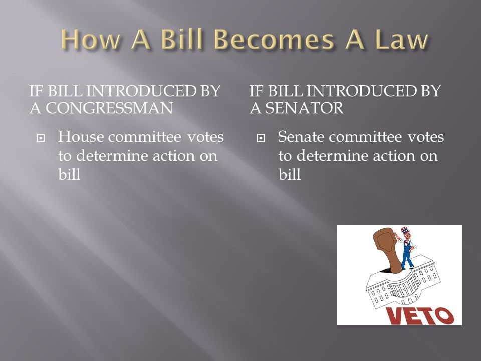 IF BILL INTRODUCED BY A CONGRESSMAN IF BILL INTRODUCED BY A SENATOR  House committee votes to determine action on bill  Senate committee votes to determine action on bill