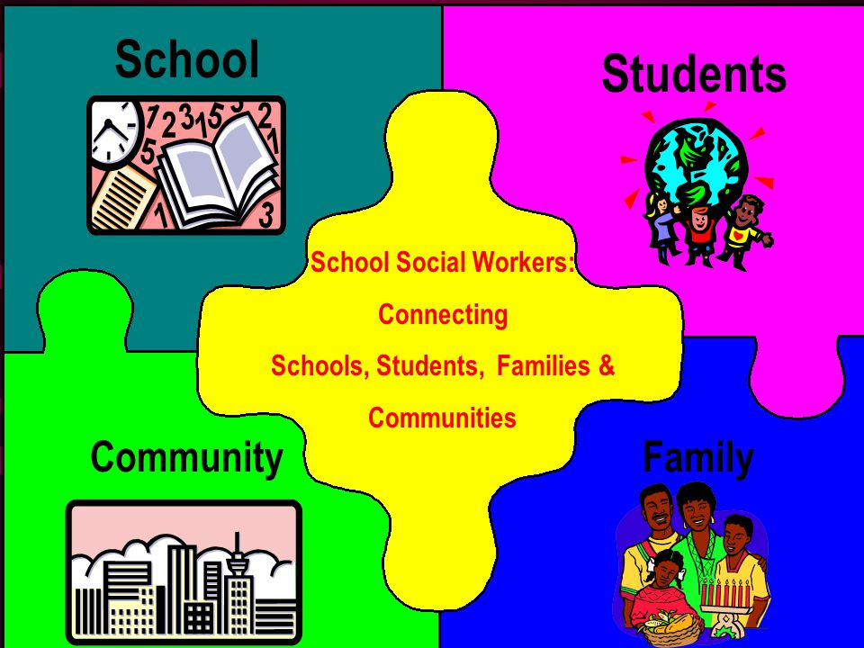 Community School Family Students School Social Workers: Connecting Schools, Students, Families & Communities