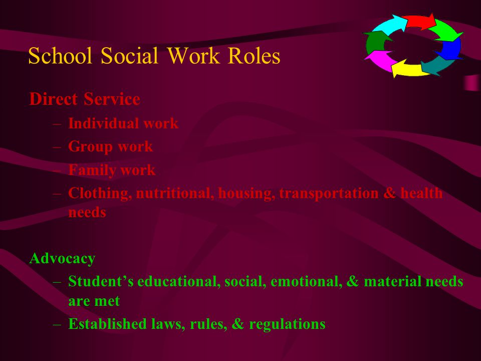 Direct Service –Individual work –Group work –Family work –Clothing, nutritional, housing, transportation & health needs Advocacy –Student's educational, social, emotional, & material needs are met –Established laws, rules, & regulations School Social Work Roles