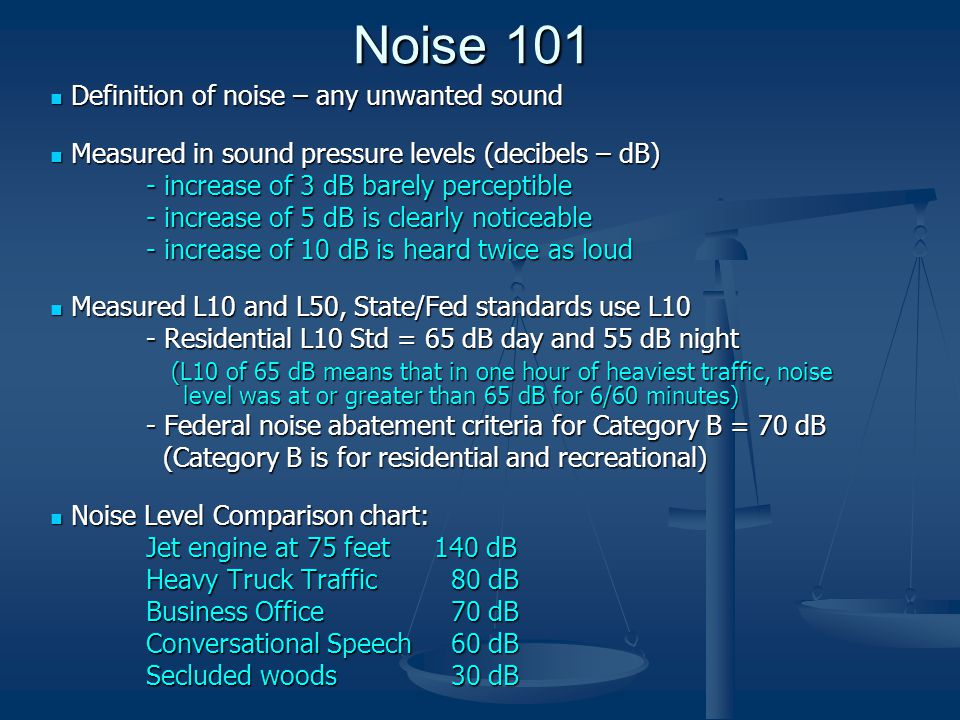 Noise 101 Definition Of Any Unwanted Sound