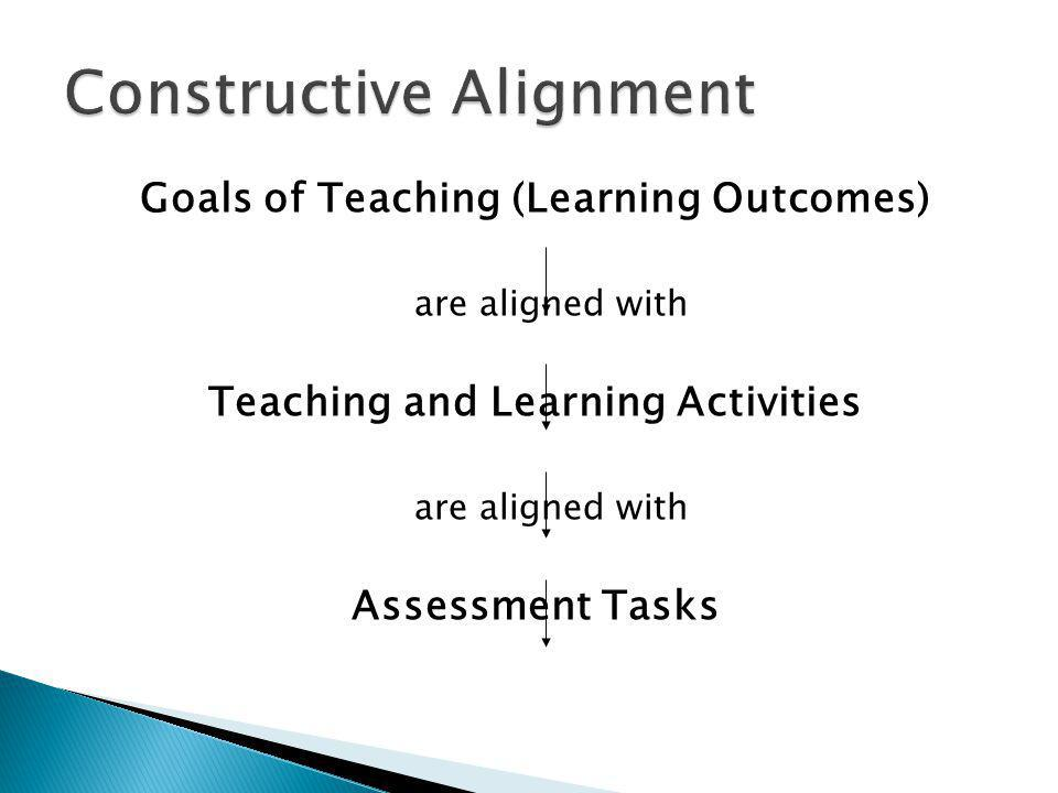 Goals of Teaching (Learning Outcomes) are aligned with Teaching and Learning Activities are aligned with Assessment Tasks