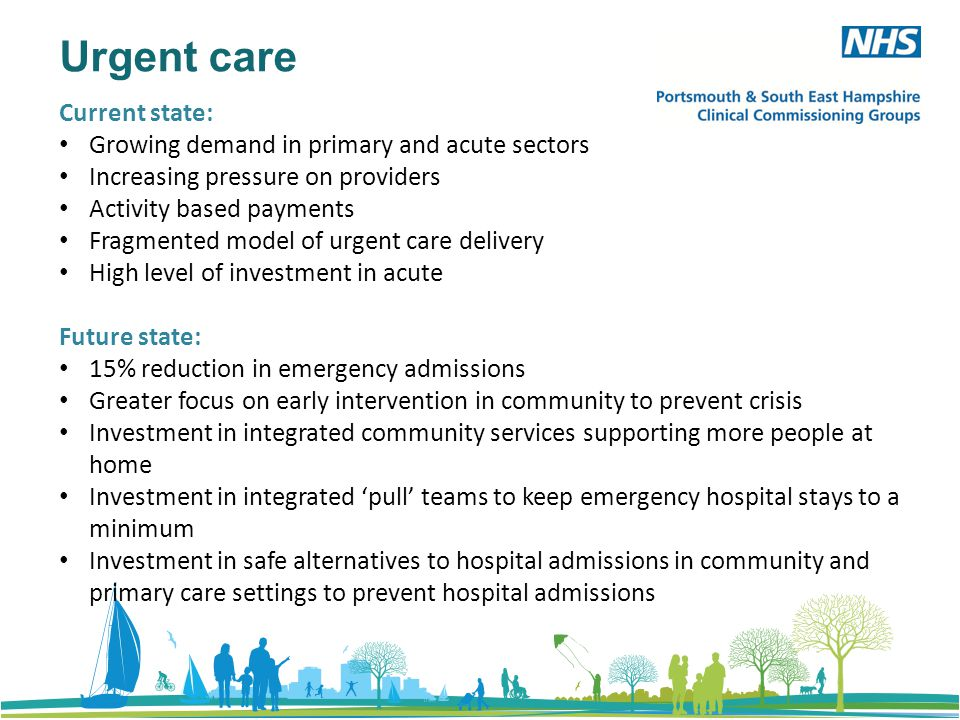 Urgent care Current state: Growing demand in primary and acute sectors Increasing pressure on providers Activity based payments Fragmented model of urgent care delivery High level of investment in acute Future state: 15% reduction in emergency admissions Greater focus on early intervention in community to prevent crisis Investment in integrated community services supporting more people at home Investment in integrated 'pull' teams to keep emergency hospital stays to a minimum Investment in safe alternatives to hospital admissions in community and primary care settings to prevent hospital admissions