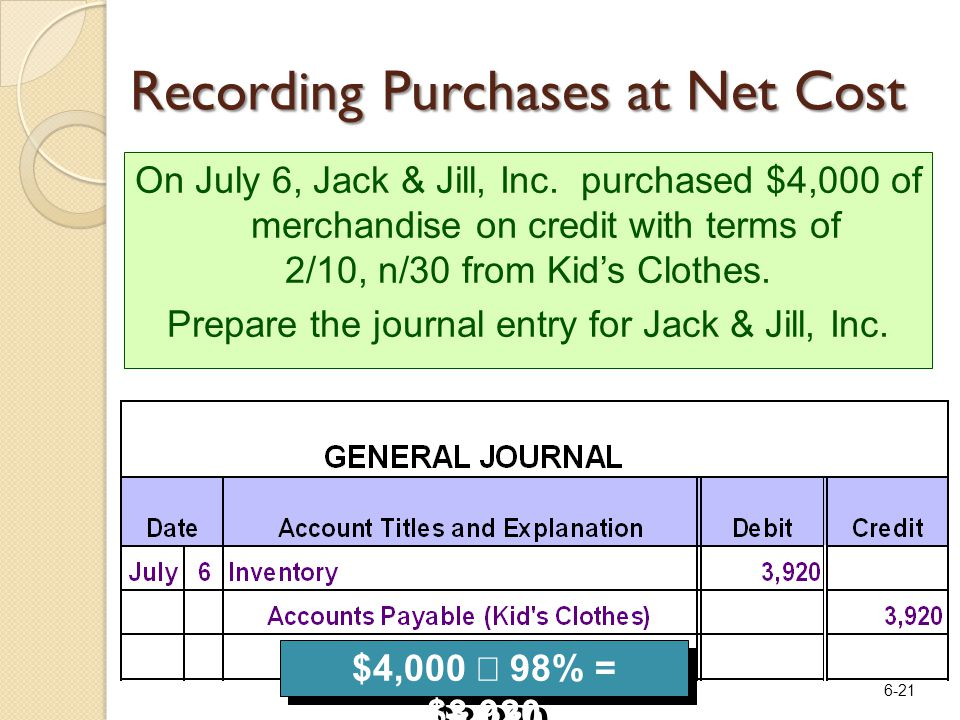 6-21 Recording Purchases at Net Cost $4,000  98% = $3,920 On July 6, Jack & Jill, Inc.
