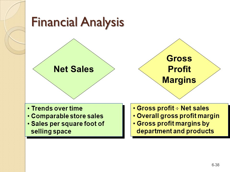 6-38 Financial Analysis Net Sales Gross Profit Margins Trends over time Comparable store sales Sales per square foot of selling space Trends over time Comparable store sales Sales per square foot of selling space Gross profit  Net sales Overall gross profit margin Gross profit margins by department and products Gross profit  Net sales Overall gross profit margin Gross profit margins by department and products