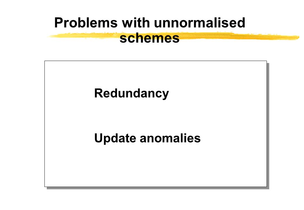 Problems with unnormalised schemes Redundancy Update anomalies