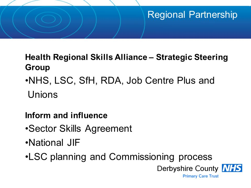 Health Regional Skills Alliance – Strategic Steering Group NHS, LSC, SfH, RDA, Job Centre Plus and Unions Inform and influence Sector Skills Agreement National JIF LSC planning and Commissioning process Regional Partnership
